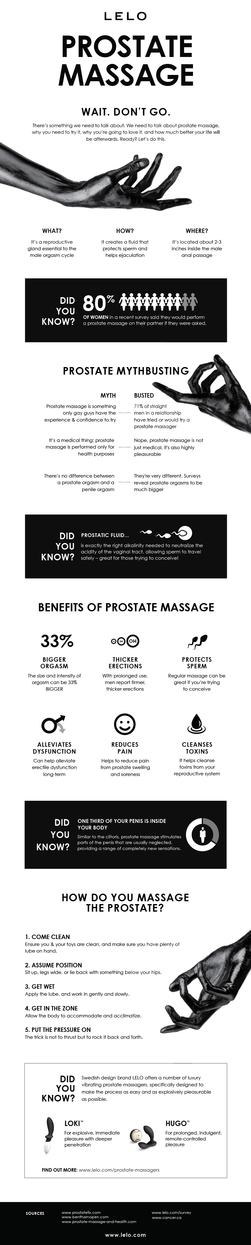 Prostate massager guide