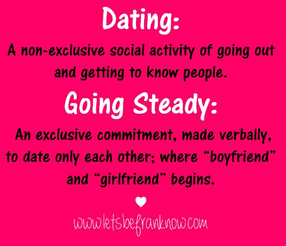 When does dating become exclusive