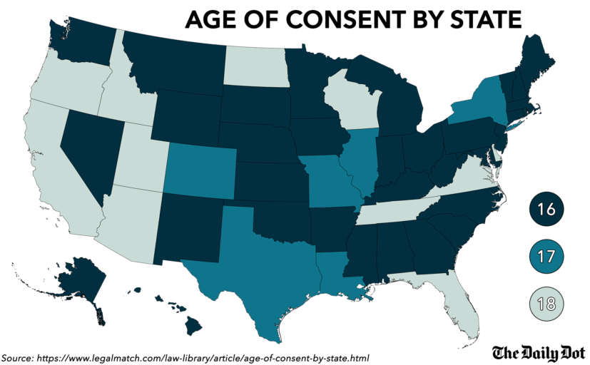 Dating legal age in texas