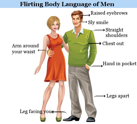 Body language in flirting
