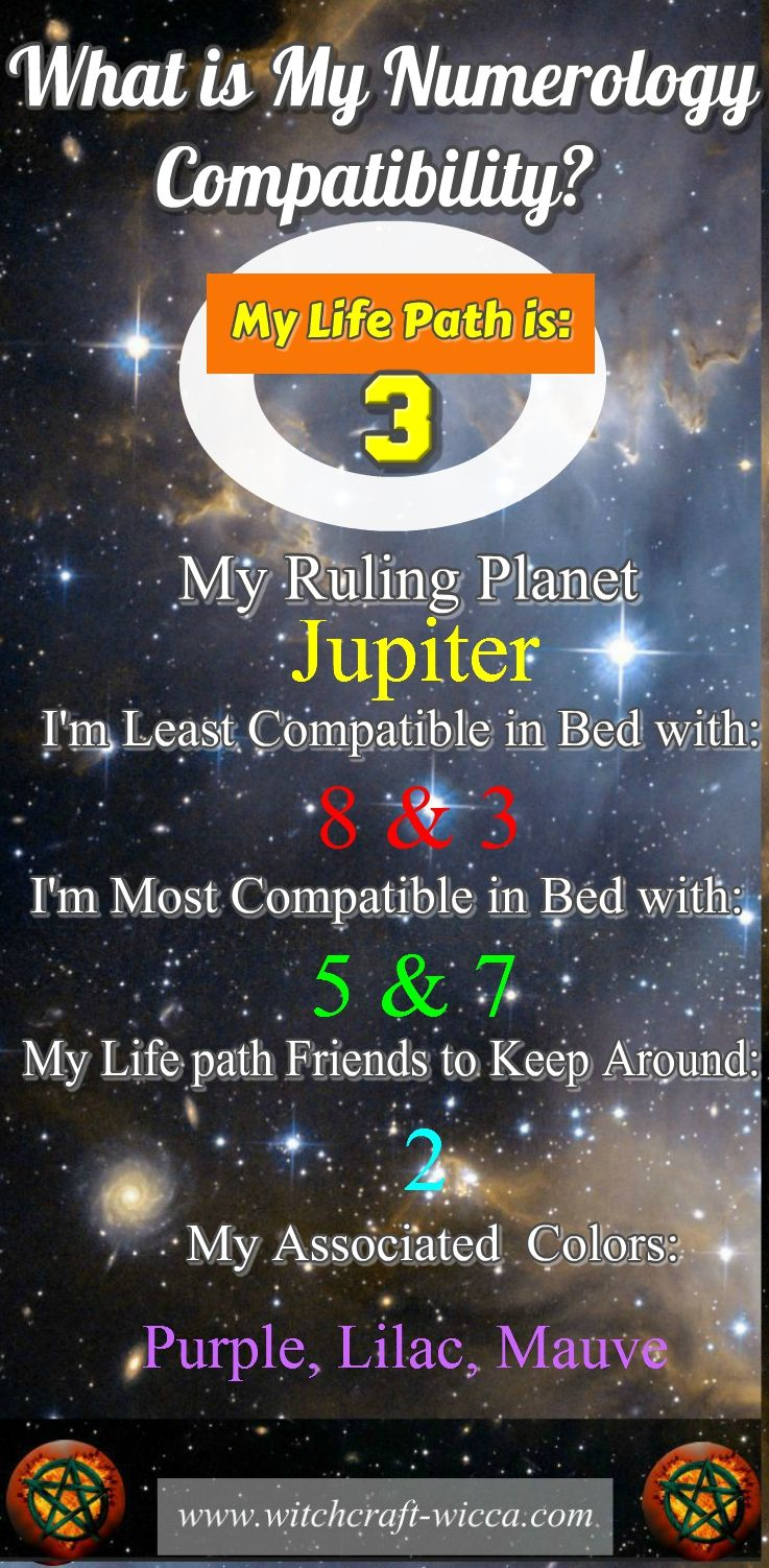 Life path number 3 and 3 compatibility