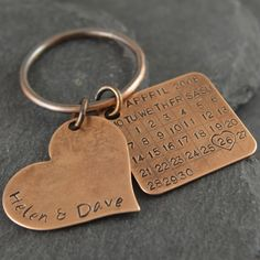 Bronze wedding anniversary gifts for her