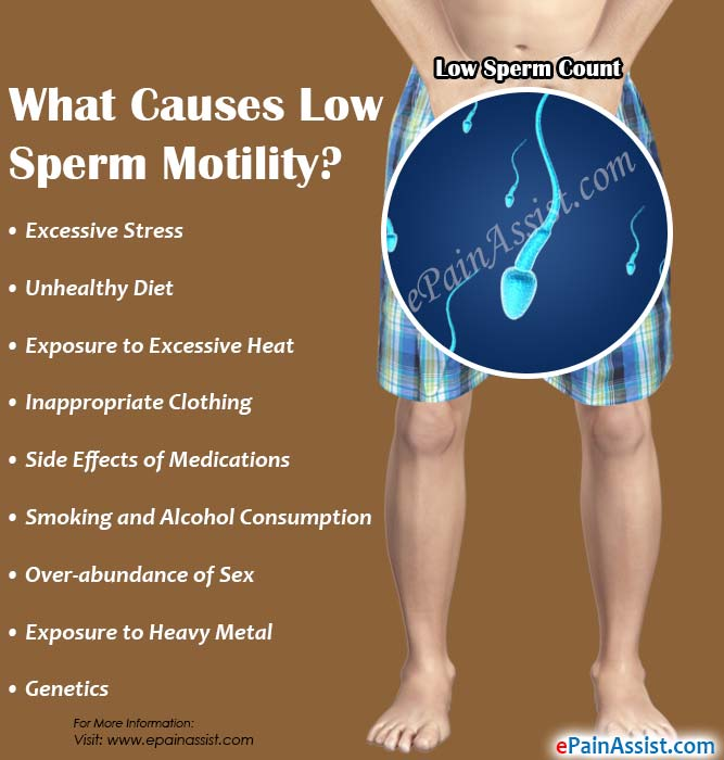 How do you get low sperm count
