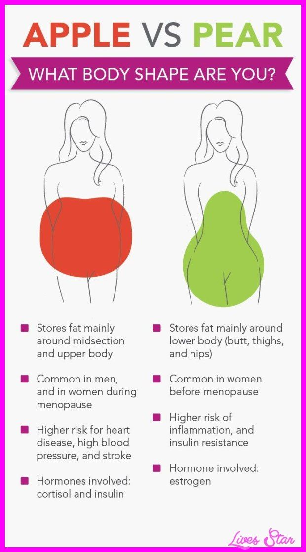 Difference between apple and pear shaped body