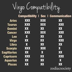 Pisces woman and virgo man sexually