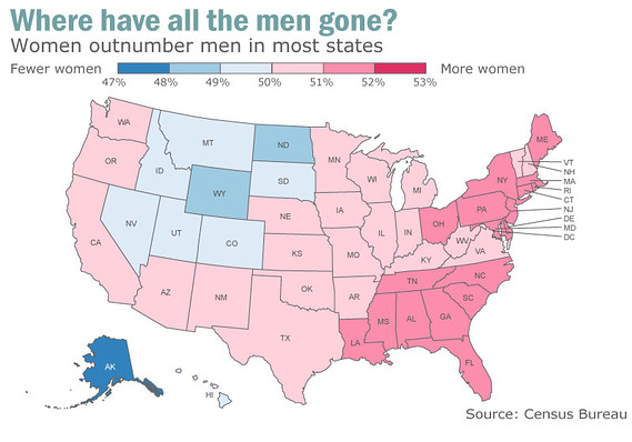 Countries where women outnumber men