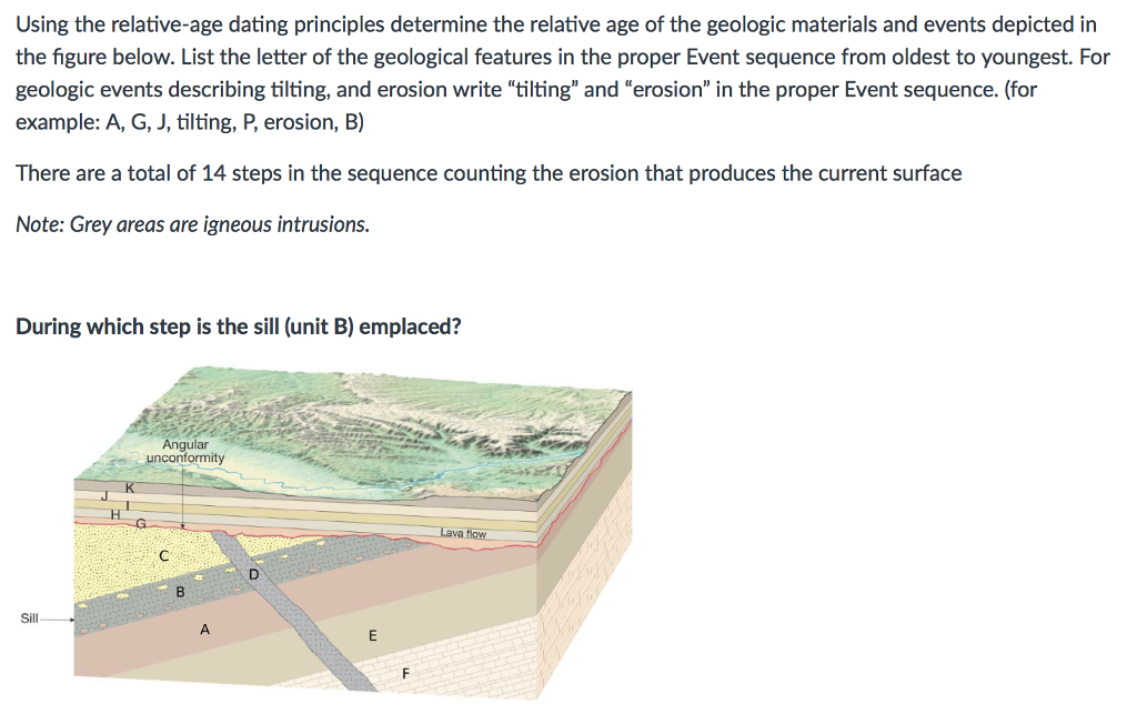Relative age dating of geologic features answers